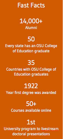 College of Education Fast Facts